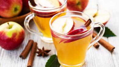 Zayıflamaya Yardımcı Çay Seçenekleri Nelerdir?
